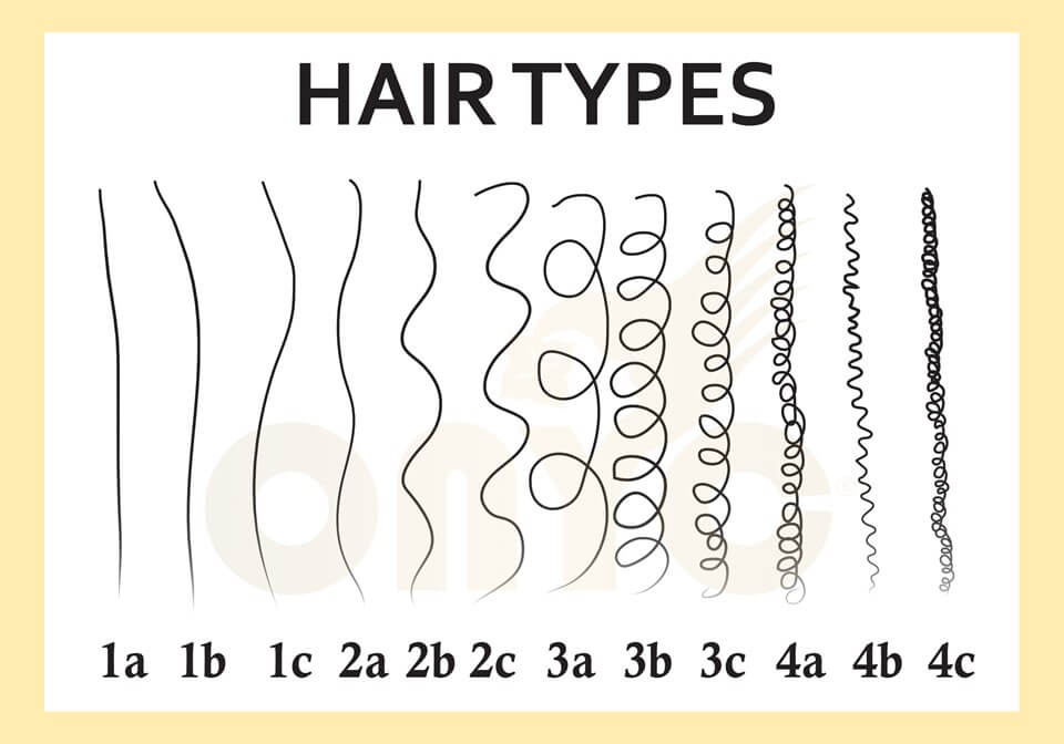 Natural Hair Types. Featuredjpg (1)-Different Types of Hair Textures | Natural Hair Types