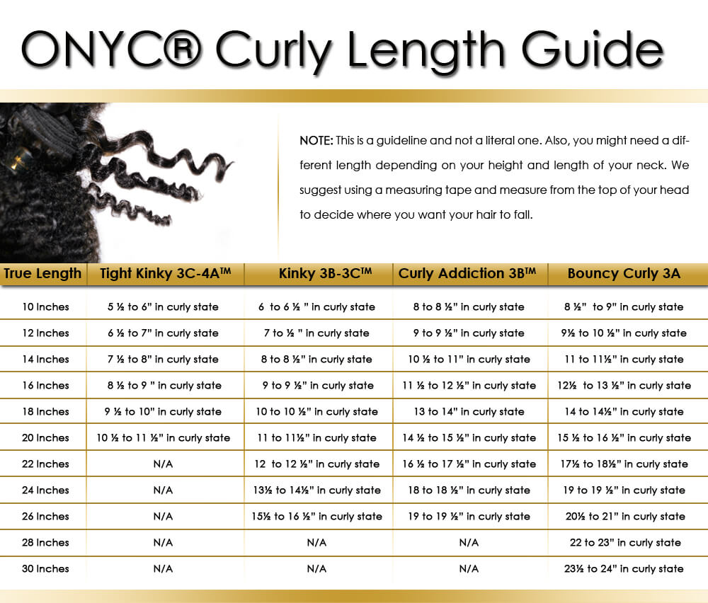 ONYC Curly Length Guide
